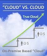 Cloud vs Cloud